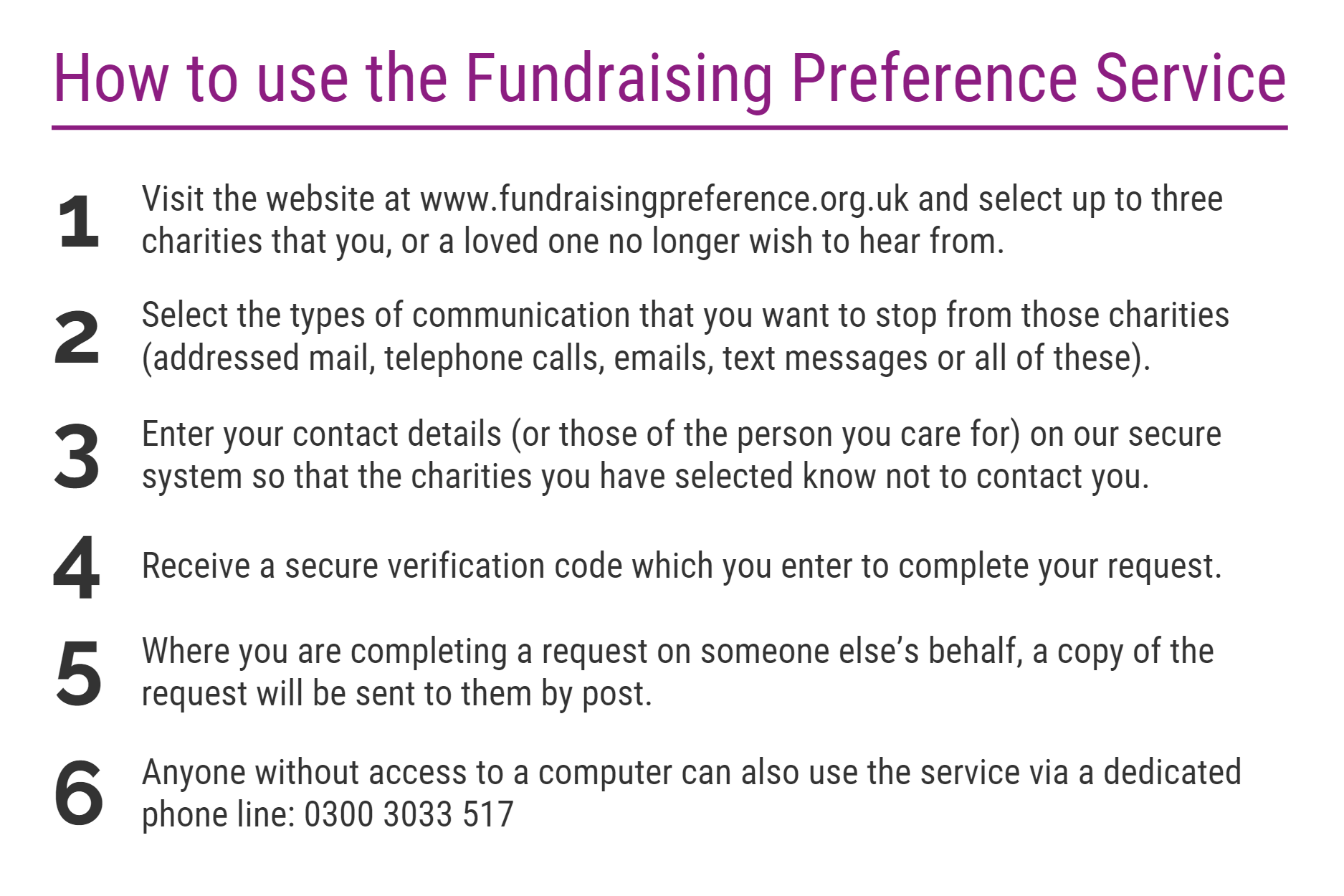 Stop unwanted charity communications using this free service