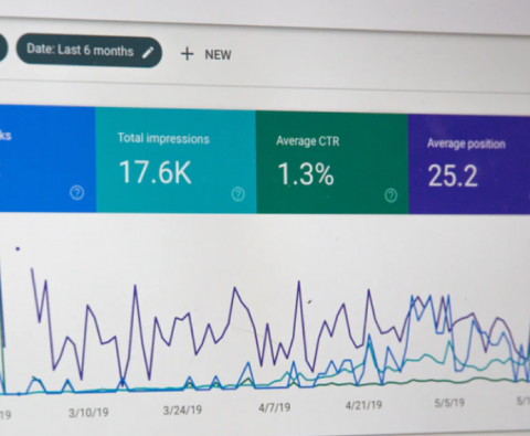 SEO trends to watch out for in 2020 from the experts at SERPninja