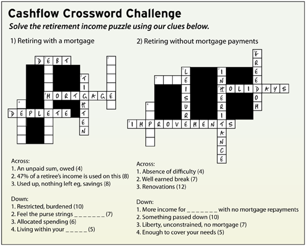 Crossword mortage, debt