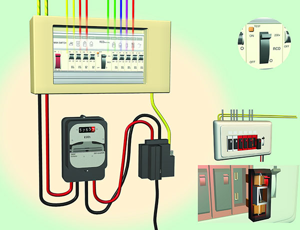 understanding electricity in the home around the house all new houses have consumer units instead of the older style fuse box however despite the differences the basic features remain the same there is a