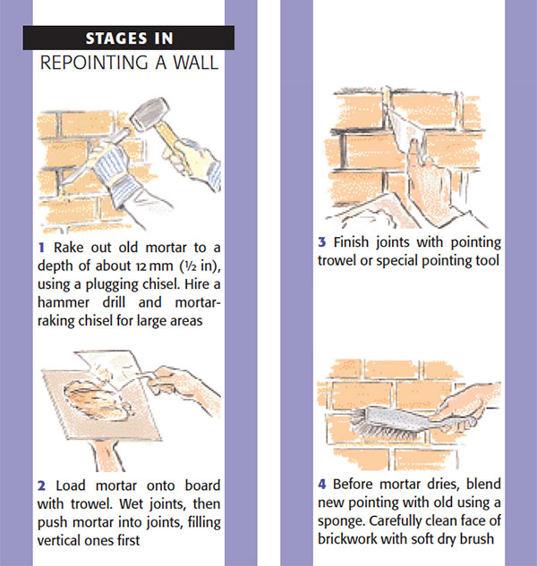 Step by step repointing a wall